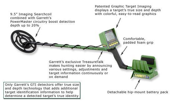 Garrett Gti 2500 Mega Depth Multiplier Package